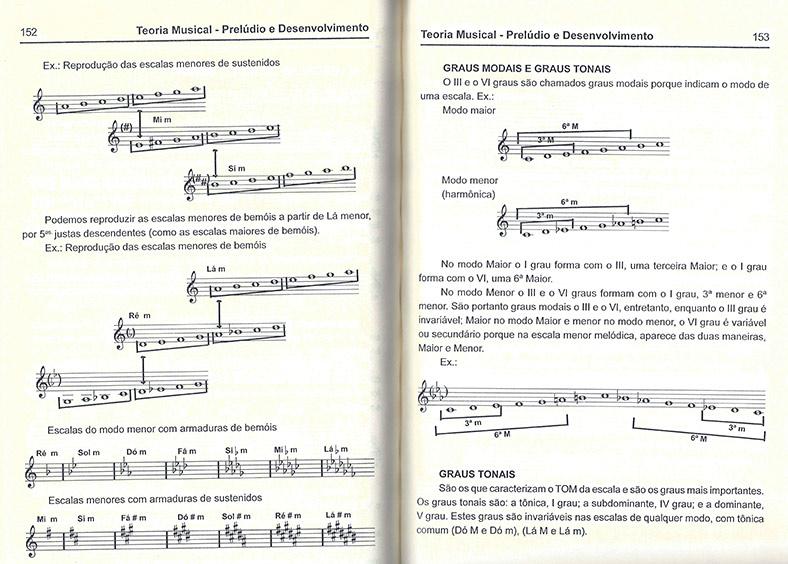 conteudo-livro-teoria-musical